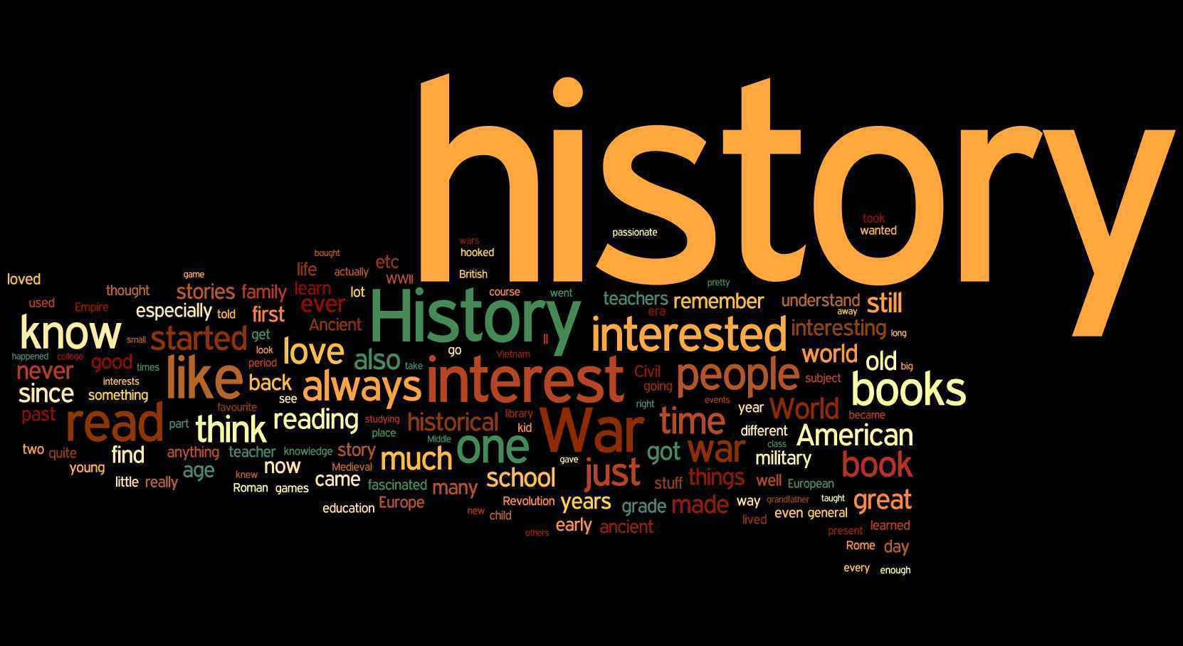 History is...